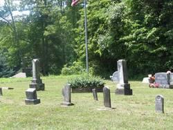 Bloss Cemetery