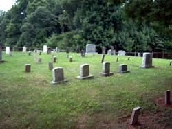 Bowman Fariss Martin Cemetery