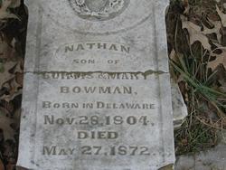 Nathan Bowman