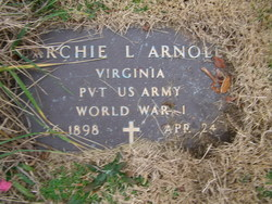 Archie Lee Arnold
