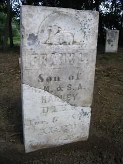 Frank Lincoln Harvey