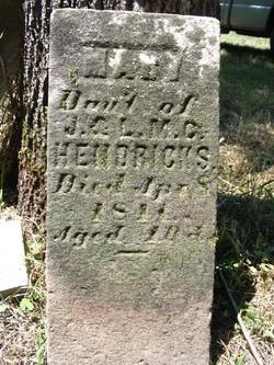 Mary Hendricks