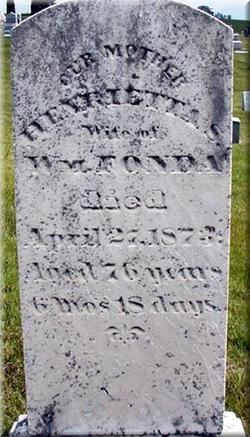 Henrietta Sarah <i>Mitchell</i> Fonda