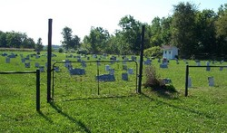 Hawpatch Cemetery