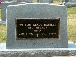 Witson Glade Daniels