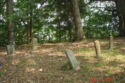 Blunk Cemetery