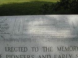 Western Cemetery