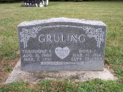 Dora Philipine Ida <i>Guetzke</i> Gruling