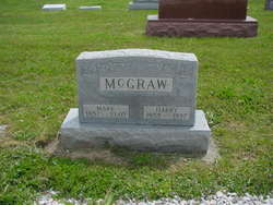 James Harrison McGraw