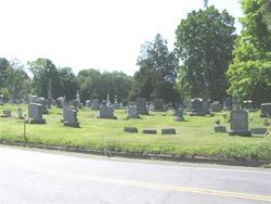 Saint Thomas Evangelical Lutheran Church Cemetery