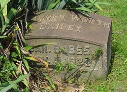Warren Worth Bailey