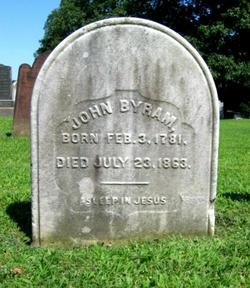 John Byram