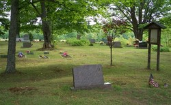 Haglund Cemetery