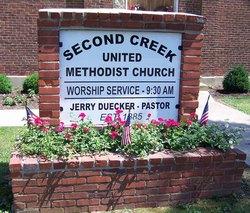 Second Creek Cemetery
