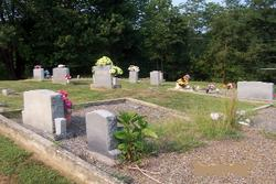 Hyatt Creek Freewill Baptist Church Cemetery