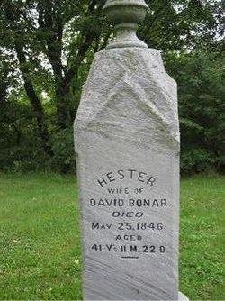Hester Letitia <i>DeWeese</i> Bonar