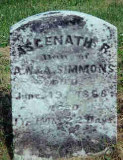 Ascenath R. Simmons