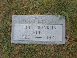 Cecil Franklin Hull