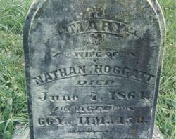 Mary Margaret <i>Babb</i> Hoggatt