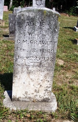 Addie M. Gravatt