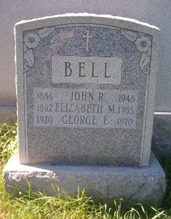 John Richard Bell
