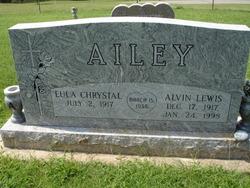 Alvin Lewis Ailey