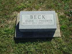 Phlegmon Beck