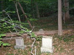 Cornwell-Renoe Family Cemetery