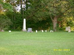 Old Pulaski Cemetery