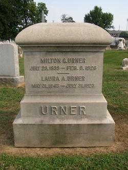 Milton George Urner
