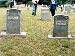 Ingram Family Cemetery