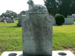 Louis Thomas Giandalia