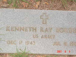 Kenneth Ray Borden