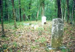 Poindexter Cemetery