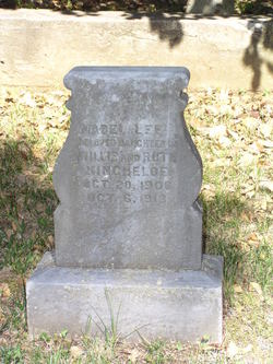 Mabel Lee Kincheloe
