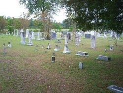 Kentyre Presbyterian Church Cemetery