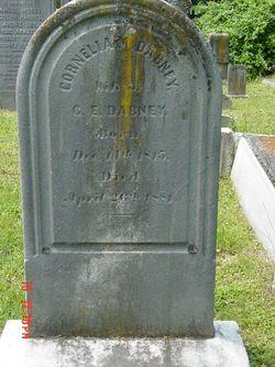 Cornelia M. <i>Price</i> Dabney