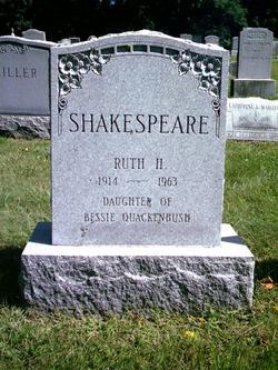Ruth H. Shakespeare