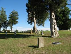 Duty Cemetery