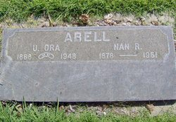 Ulysses Ora Abell
