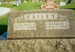 Franklin Goodridge Bailey
