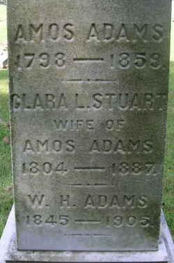 Clara L. <i>Stuart</i> Adams