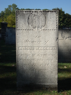 Angus Haggart