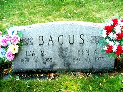 Benjamin A. Ben Bacus