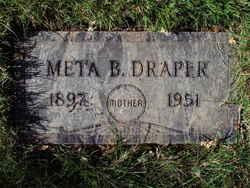 Meta Bertha <i>Kuss</i> Draper
