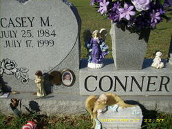 Casey M. Conner