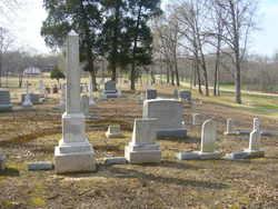 Raines Cemetery