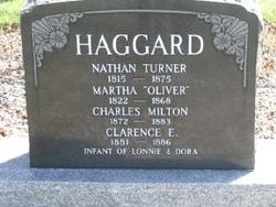 Turner Nathan Haggard