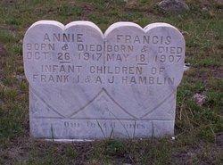 Annie Hamblin