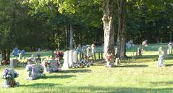 Gallaher Cemetery